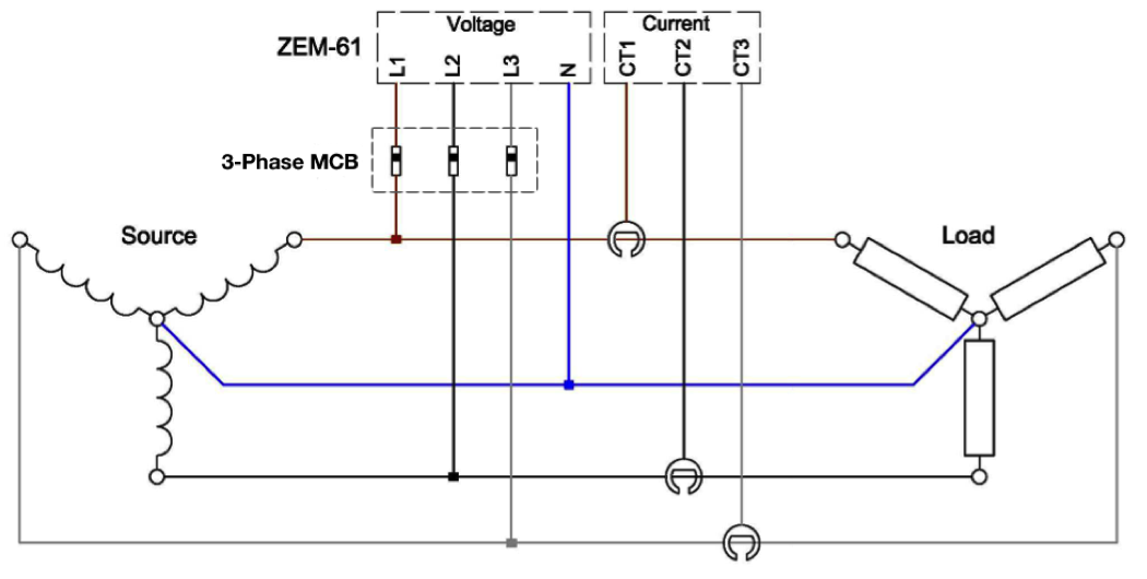 phase panel board wiring diagram wiring diagram 3 phase 4 wire diagram auto wiring schematic